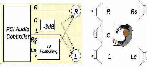msi组合逻辑电路